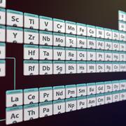 Elementler ve Kimya Periyodik Tablosu 3d model