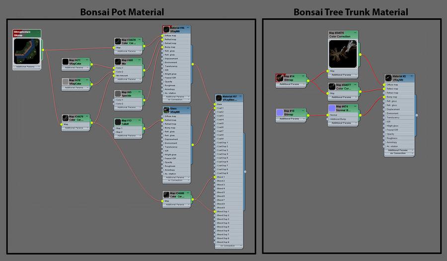 盆栽 royalty-free 3d model - Preview no. 6