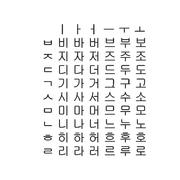 Alfabeto coreano set1 Dati CAD CG 3d model