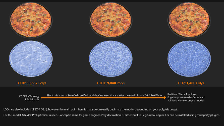Pepperoni Pizza royalty-free 3d model - Preview no. 15